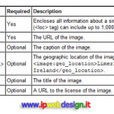 Google Indicizza le Immagini con Criteri Logici Attraverso la Sitemap!