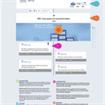 Facebook Timeline: Guida per fare business!