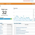 Pazzesco: Google Analytics in tempo reale!