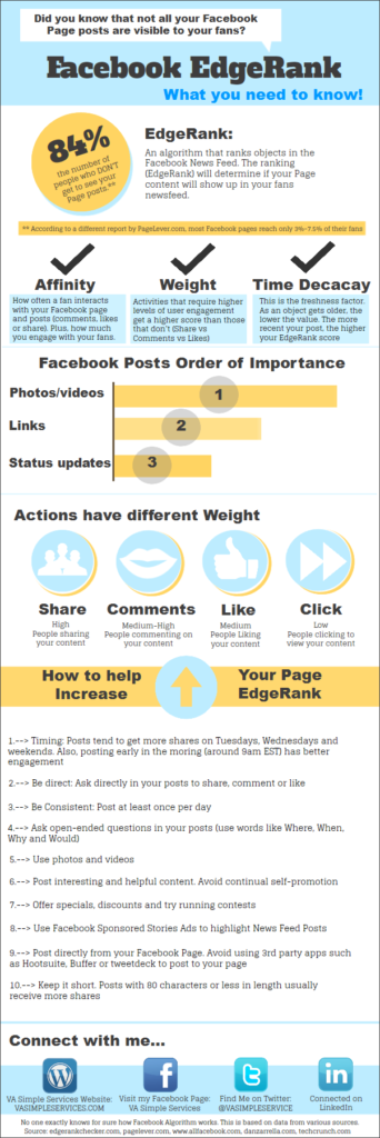 how-does-facebook-edgerank-work