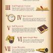 I 10 comandamenti della SEO.