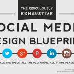 Tutte le Social Media Dimensions.