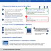 Ottimizzate il vostro sito per Google!
