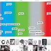 Chi sono i 50 maestri del design statunitense? Ce lo dice Fast Company in collaborazione con Kristina Dimatteo con un'iconografica davvero ambiziosa.