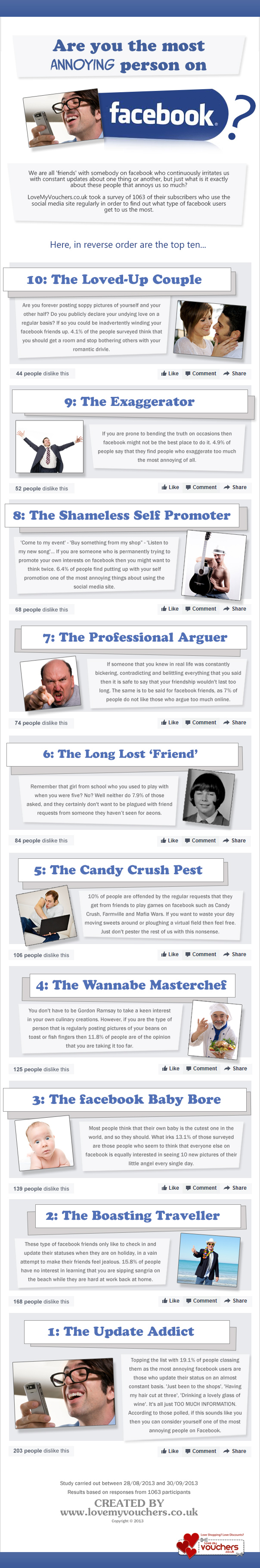 annoying-facebook-user-infographic5