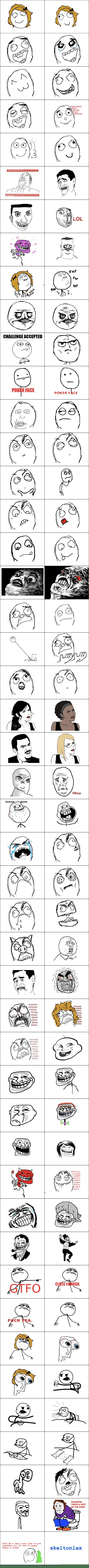 memesfaceslist