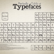 Le prime regole tipografiche.