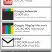Quanta pubblicità posso acquistare con 30.000€?