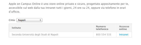 Apple alla Federico Secondo di Napoli