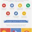 Come essere un utente professionale di Google