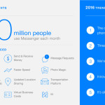 Il 2016 è di Messenger!